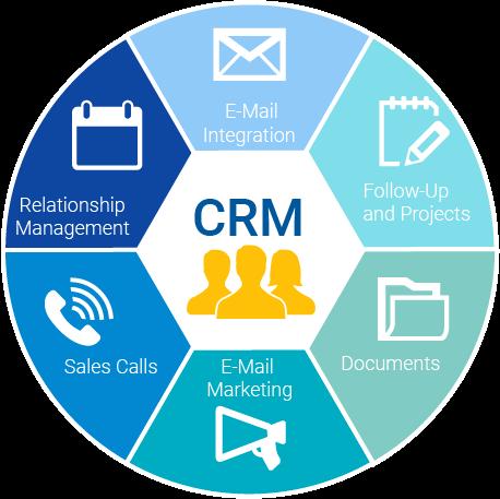 Безплатен CRM софтуер за членове на ОБК